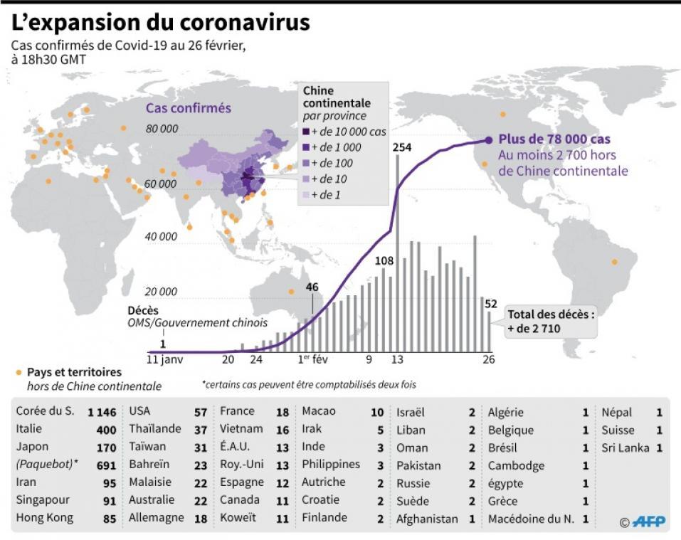epidemie coronavirus cambodge